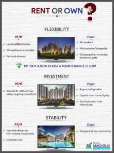 buying home investment infographics