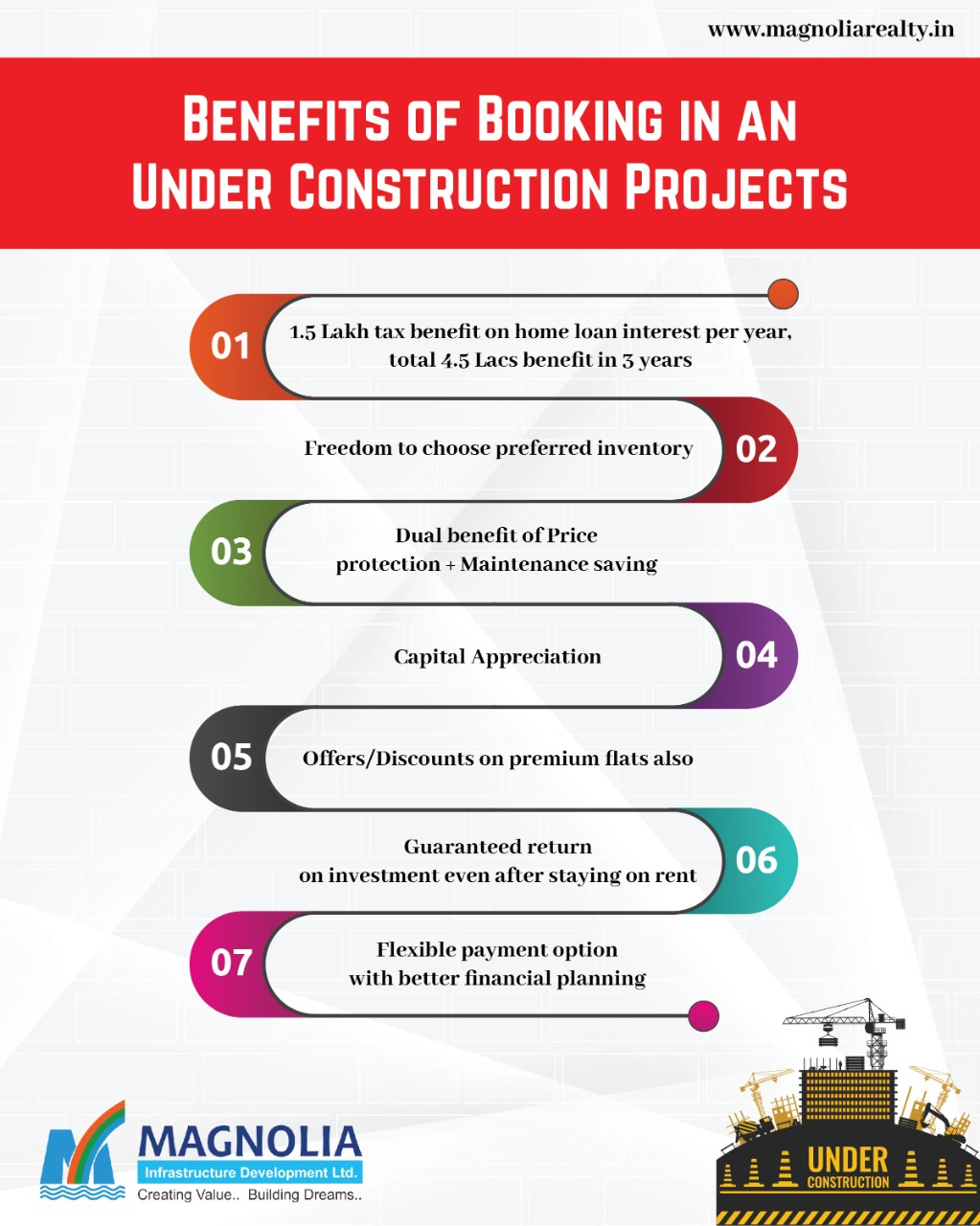 Benefits of booking in an under construction project